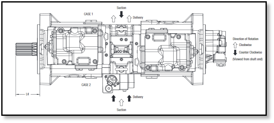 Introduction to the Eaton JPVB Pump