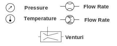 Hydraulic symbols for measurement