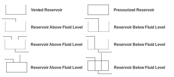 Symbols for hydraulic reservoirs