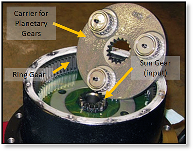planetary-gears-final-drive-motor