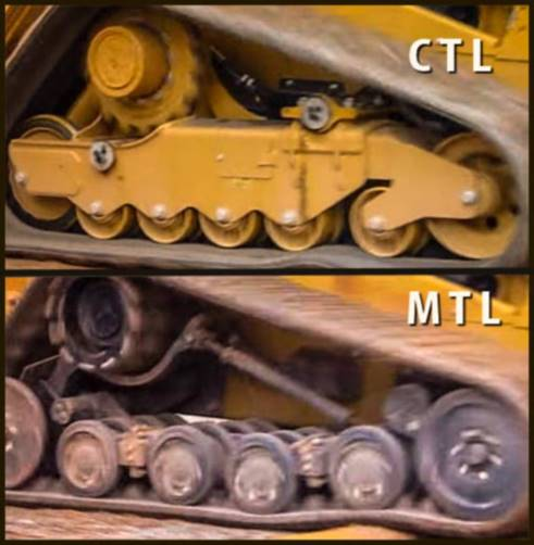 MTL versus CTL: What's the Difference?