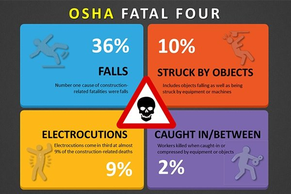 OSHA-Fatal-Four-Construction.jpg